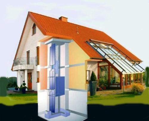 лифт для частного дома